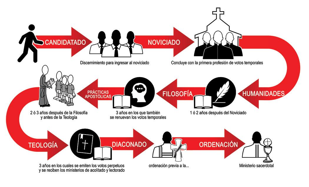 infografia_formacion_OK